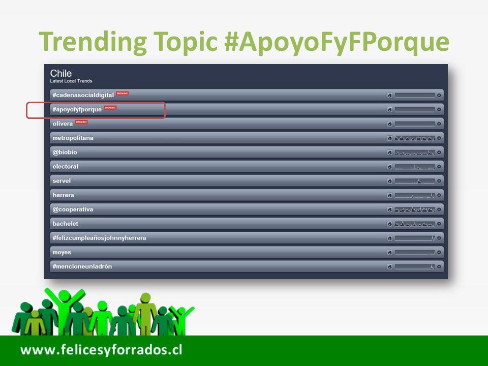 Trending Topic #ApoyoFyFPorque