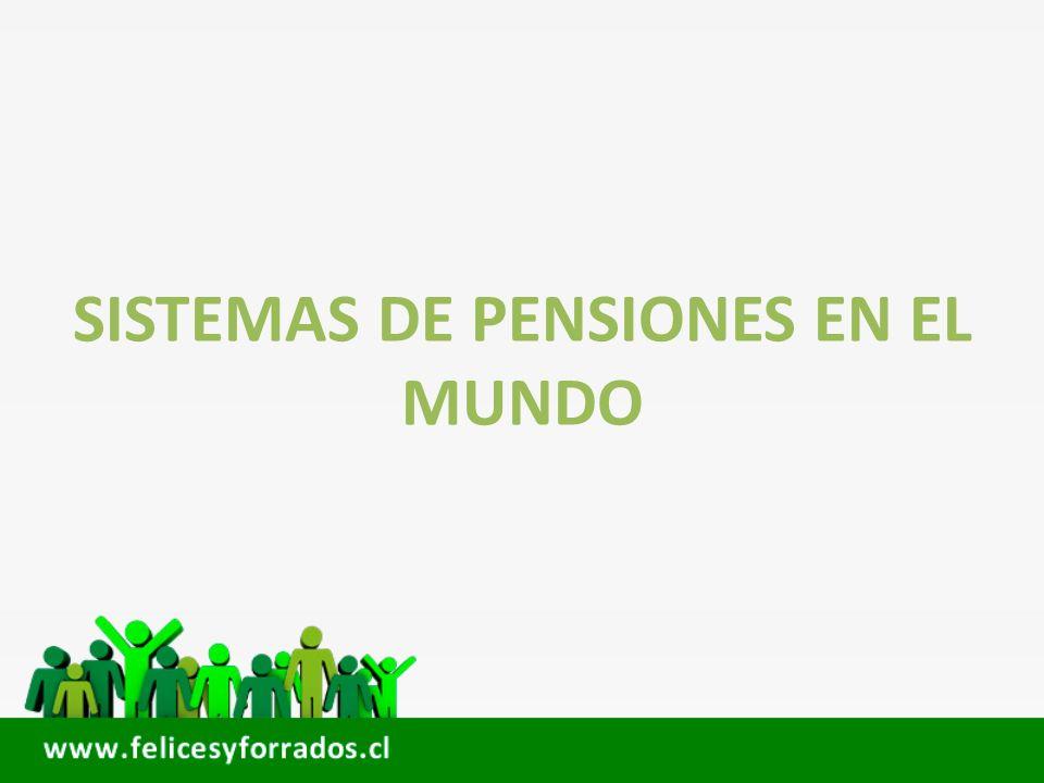 SISTEMAS DE PENSIONES EN EL MUNDO