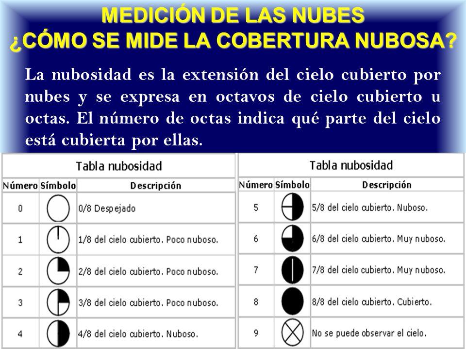 MEDICIÓN DE LAS NUBES ¿CÓMO SE MIDE LA COBERTURA NUBOSA.