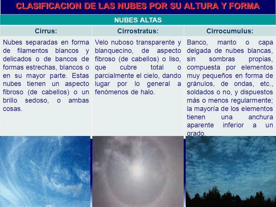 CLASIFICACION DE LAS NUBES POR SU ALTURA Y FORMA NUBES ALTAS Cirrus:Cirrostratus:Cirrocumulus: Nubes separadas en forma de filamentos blancos y delicados o de bancos de formas estrechas, blancos o en su mayor parte.