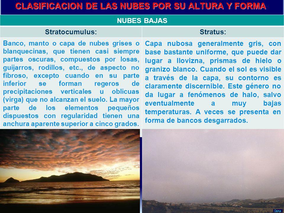 NUBES BAJAS Stratocumulus:Stratus: Banco, manto o capa de nubes grises o blanquecinas, que tienen casi siempre partes oscuras, compuestos por losas, g