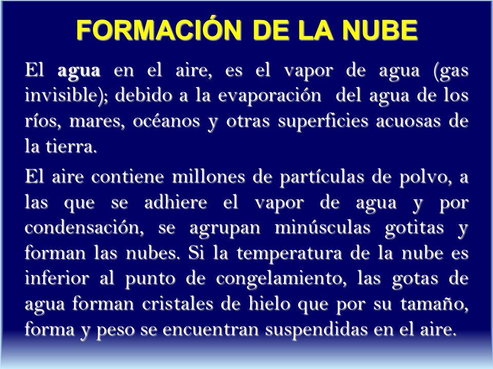 FORMACIÓN DE LA NUBE El agua en el aire, es el vapor de agua (gas invisible); debido a la evaporación del agua de los ríos, mares, océanos y otras superficies acuosas de la tierra.