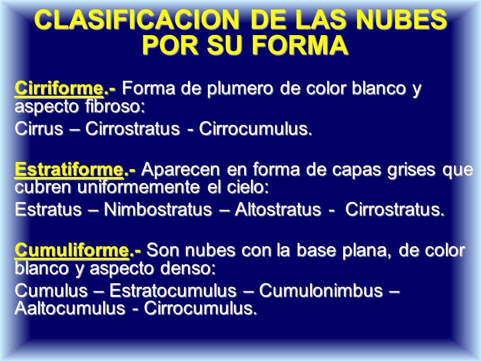 CLASIFICACION DE LAS NUBES POR SU FORMA POR SU FORMA Cirriforme.- Forma de plumero de color blanco y aspecto fibroso: Cirrus – Cirrostratus - Cirrocumulus.
