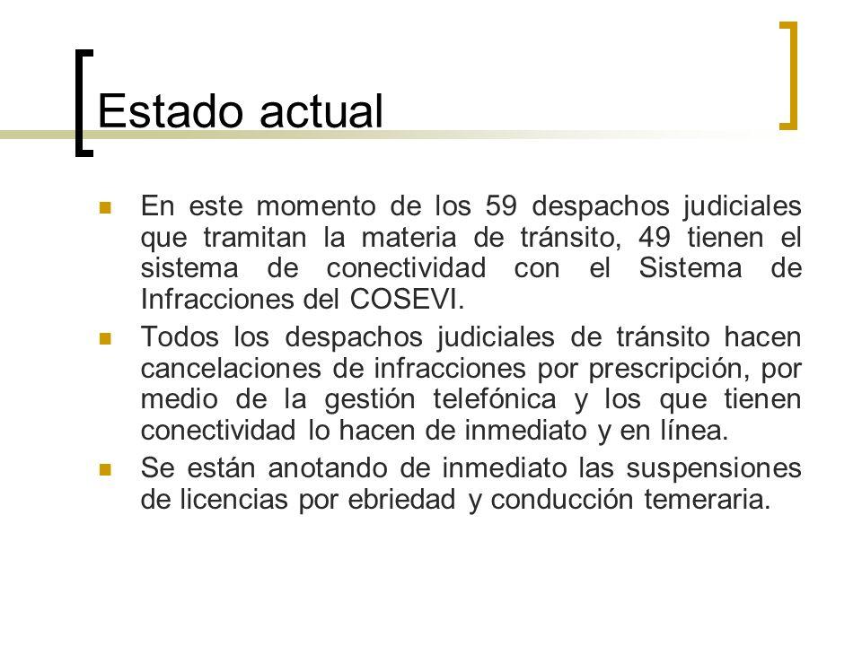 Estado actual En este momento de los 59 despachos judiciales que tramitan la materia de tránsito, 49 tienen el sistema de conectividad con el Sistema de Infracciones del COSEVI.