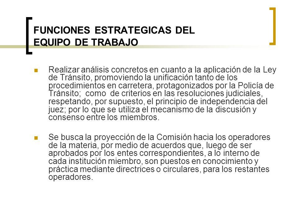 FUNCIONES ESTRATEGICAS DEL EQUIPO DE TRABAJO Realizar análisis concretos en cuanto a la aplicación de la Ley de Tránsito, promoviendo la unificación tanto de los procedimientos en carretera, protagonizados por la Policía de Tránsito; como de criterios en las resoluciones judiciales, respetando, por supuesto, el principio de independencia del juez; por lo que se utiliza el mecanismo de la discusión y consenso entre los miembros.
