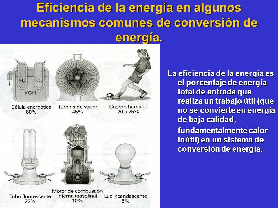 Eficiencia de la energía en algunos mecanismos comunes de conversión de energía. La eficiencia de la energía es el porcentaje de energía total de entr