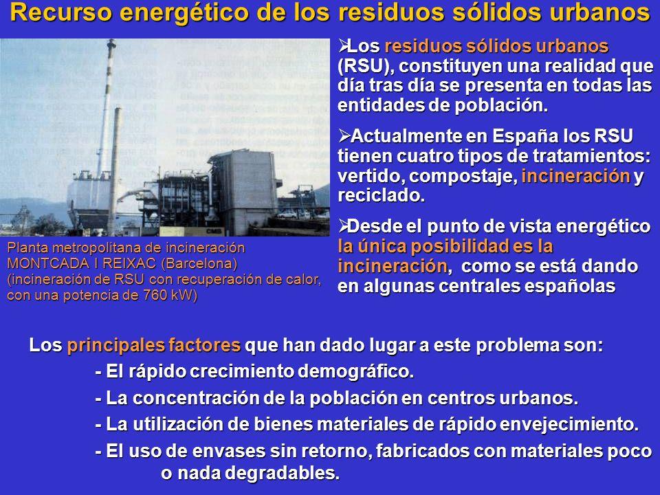 Recurso energético de los residuos sólidos urbanos Los principales factores que han dado lugar a este problema son: - El rápido crecimiento demográfic