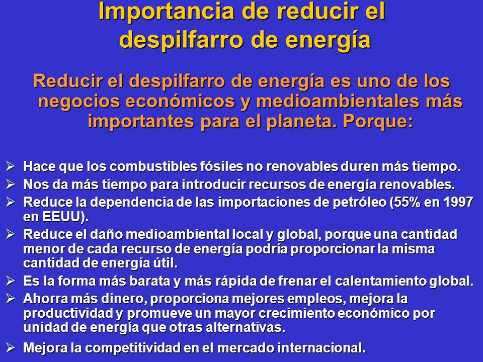 Importancia de reducir el despilfarro de energía Reducir el despilfarro de energía es uno de los negocios económicos y medioambientales más importante