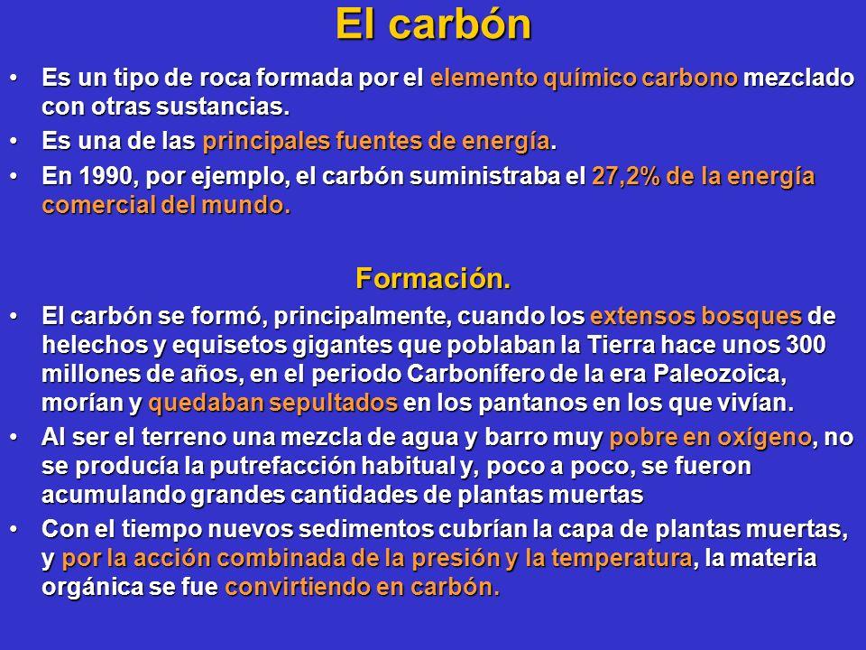 El carbón Es un tipo de roca formada por el elemento químico carbono mezclado con otras sustancias.Es un tipo de roca formada por el elemento químico