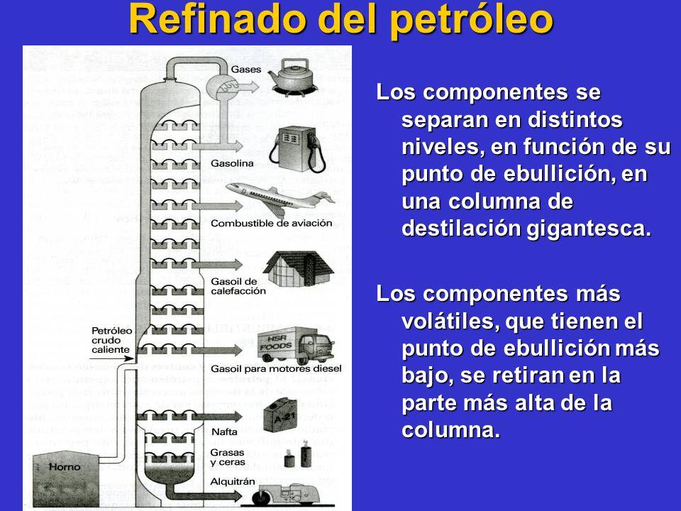 Refinado del petróleo Los componentes se separan en distintos niveles, en función de su punto de ebullición, en una columna de destilación gigantesca.