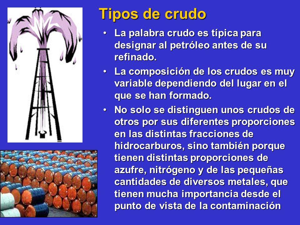 Tipos de crudo La palabra crudo es típica para designar al petróleo antes de su refinado.La palabra crudo es típica para designar al petróleo antes de
