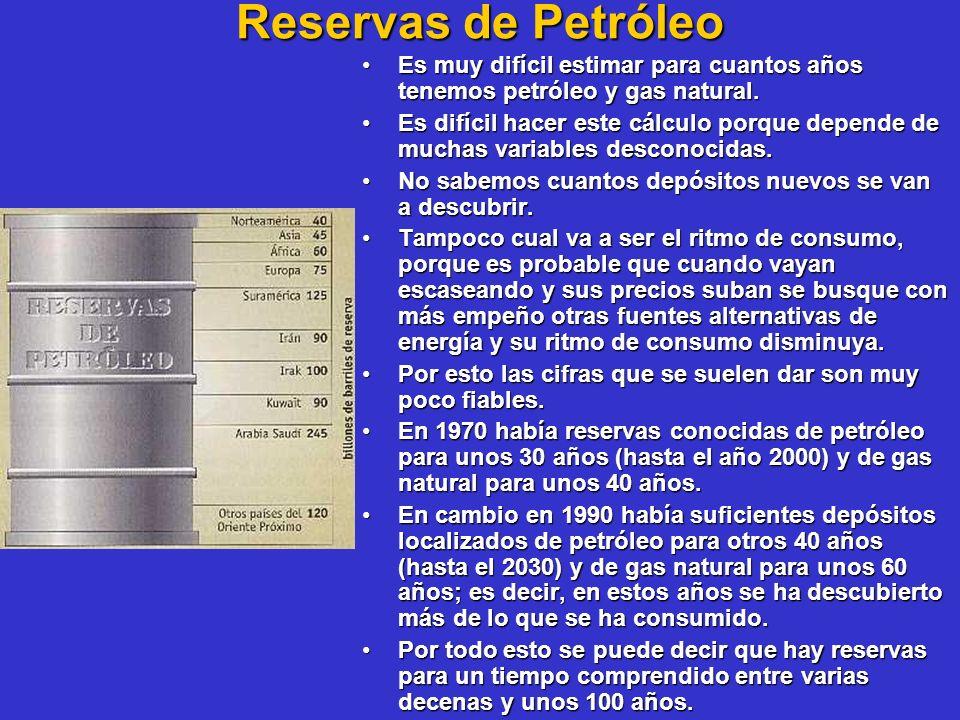 Reservas de Petróleo Es muy difícil estimar para cuantos años tenemos petróleo y gas natural.Es muy difícil estimar para cuantos años tenemos petróleo