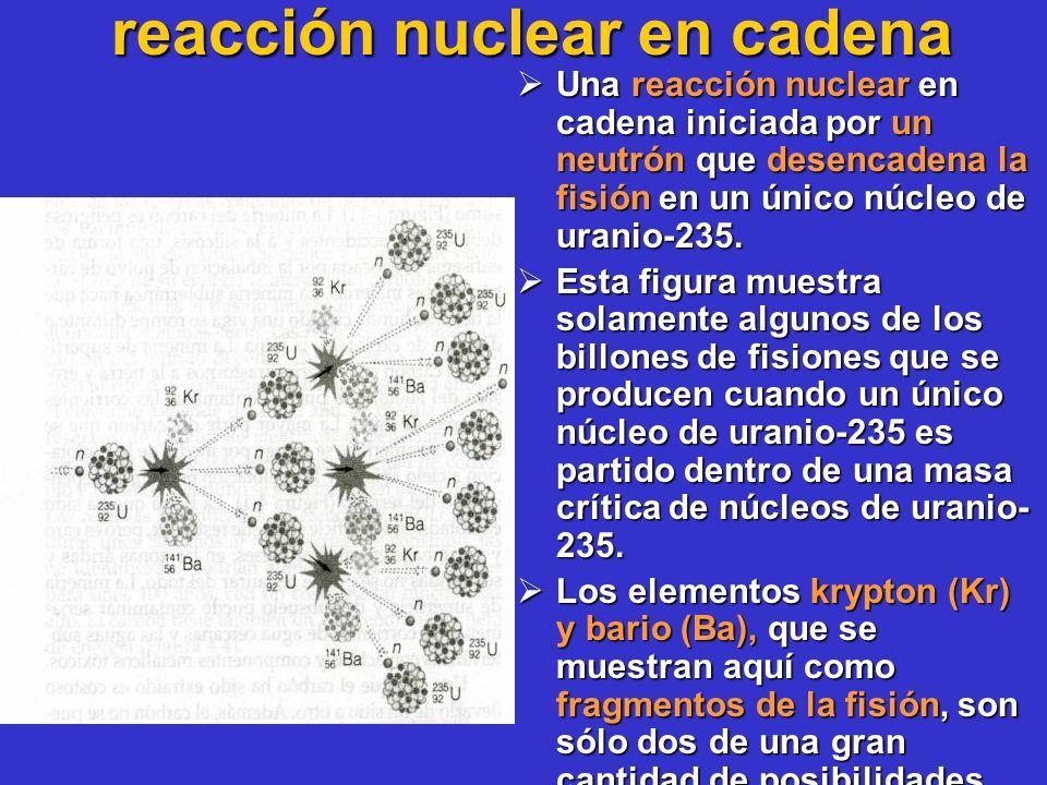 reacción nuclear en cadena Una reacción nuclear en cadena iniciada por un neutrón que desencadena la fisión en un único núcleo de uranio-235. Una reac