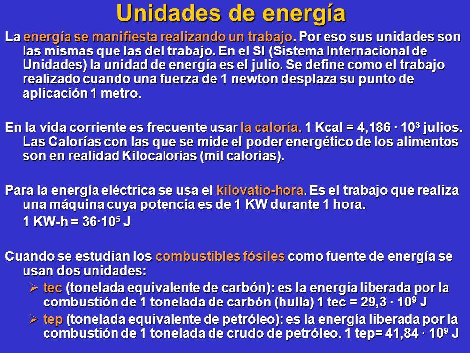 Unidades de energía La energía se manifiesta realizando un trabajo. Por eso sus unidades son las mismas que las del trabajo. En el SI (Sistema Interna