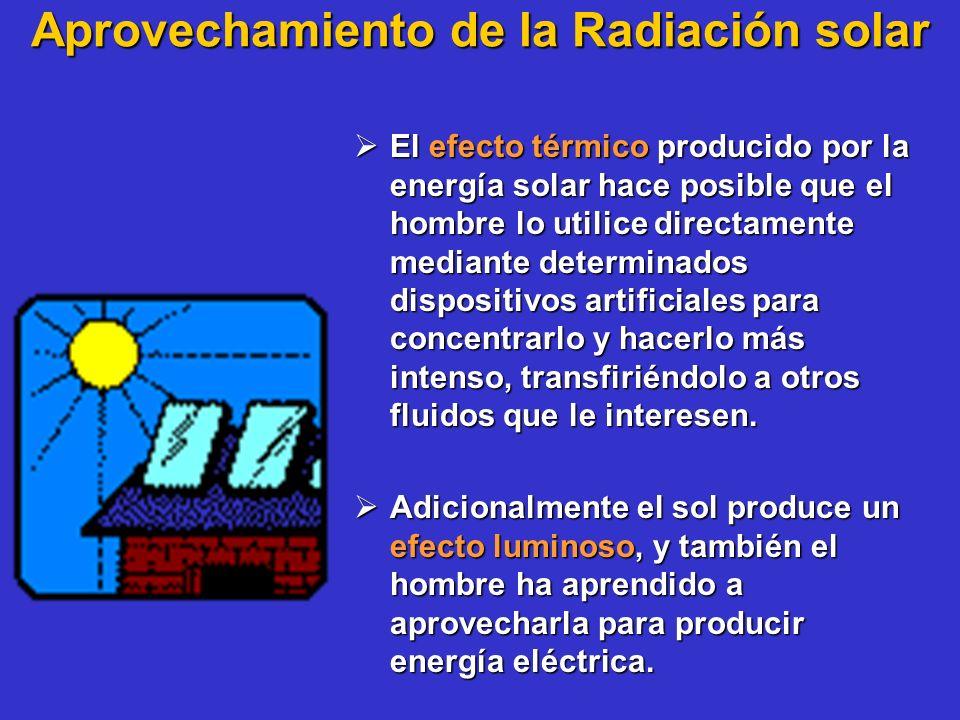 Aprovechamiento de la Radiación solar El efecto térmico producido por la energía solar hace posible que el hombre lo utilice directamente mediante det