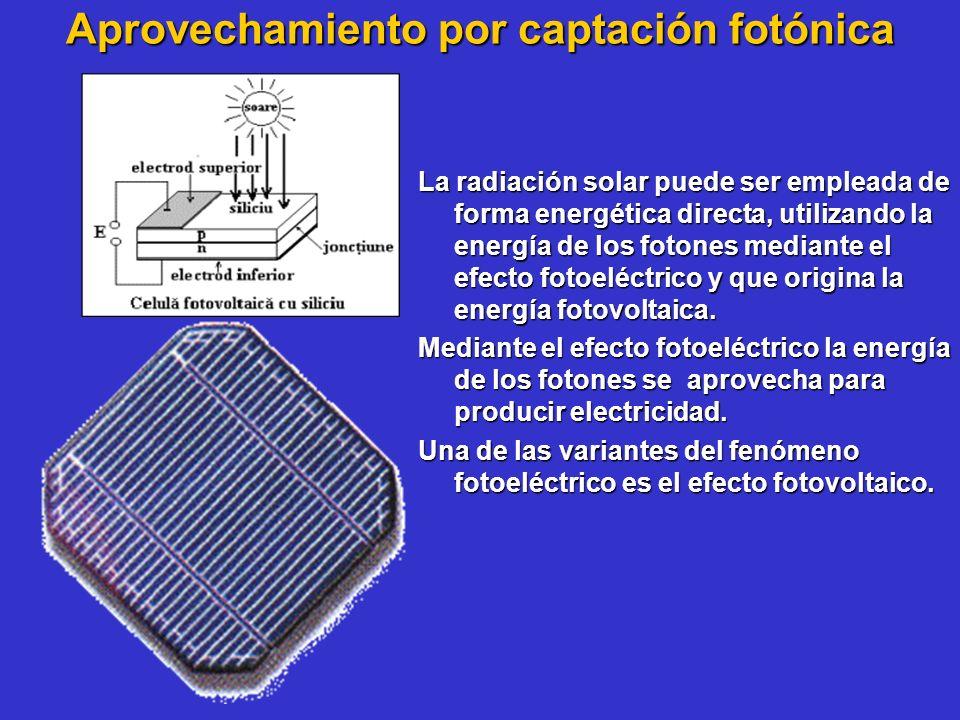 Aprovechamiento por captación fotónica La radiación solar puede ser empleada de forma energética directa, utilizando la energía de los fotones mediant