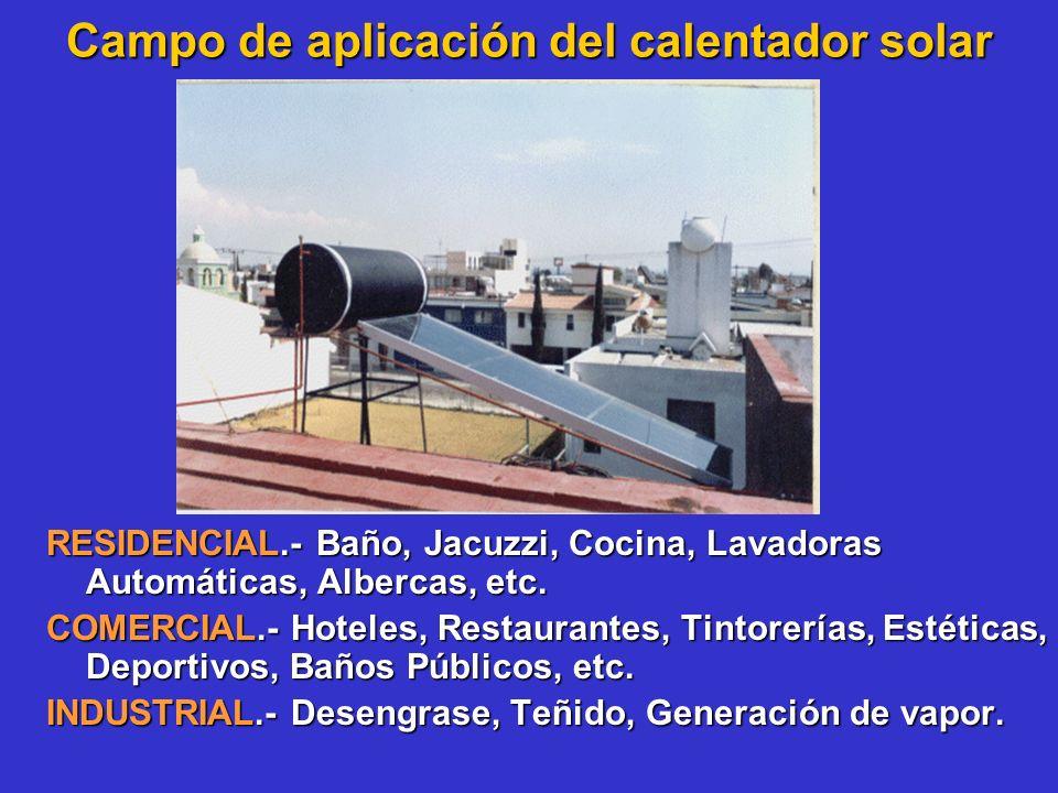 Campo de aplicación del calentador solar RESIDENCIAL.- Baño, Jacuzzi, Cocina, Lavadoras Automáticas, Albercas, etc. COMERCIAL.- Hoteles, Restaurantes,