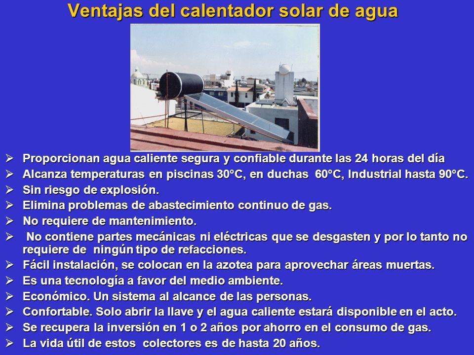 Ventajas del calentador solar de agua Proporcionan agua caliente segura y confiable durante las 24 horas del día Proporcionan agua caliente segura y c