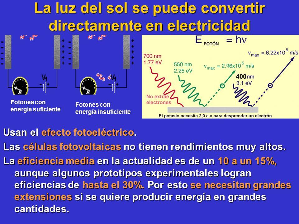 La luz del sol se puede convertir directamente en electricidad Usan el efecto fotoeléctrico. Las células fotovoltaicas no tienen rendimientos muy alto