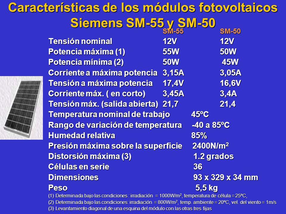 Características de los módulos fotovoltaicos Siemens SM-55 y SM-50 Características de los módulos fotovoltaicos Siemens SM-55 y SM-50 SM-55SM-50 Tensi