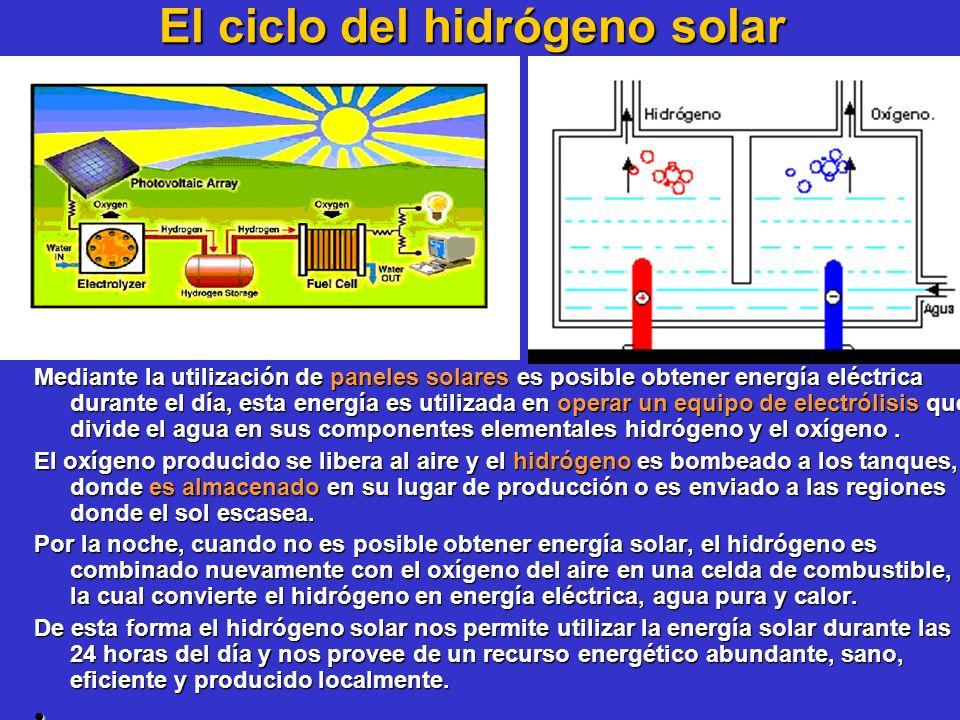 El ciclo del hidrógeno solar Mediante la utilización de paneles solares es posible obtener energía eléctrica durante el día, esta energía es utilizada