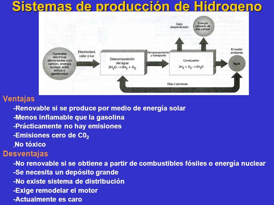 Sistemas de producción de Hidrogeno Ventajas -Renovable si se produce por medio de energía solar -Menos inflamable que la gasolina -Prácticamente no h