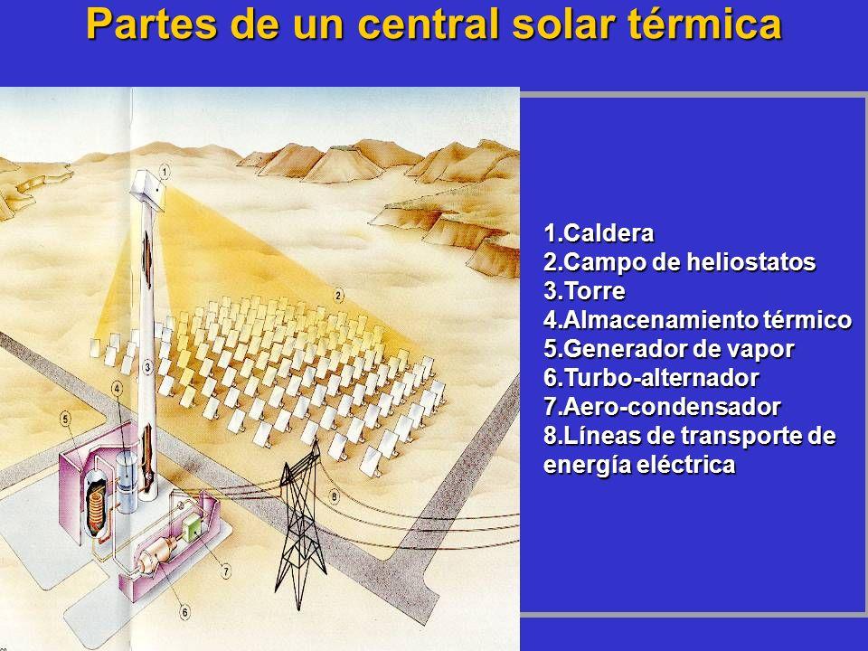Partes de un central solar térmica 1.Caldera 2.Campo de heliostatos 3.Torre 4.Almacenamiento térmico 5.Generador de vapor 6.Turbo-alternador 7.Aero-co
