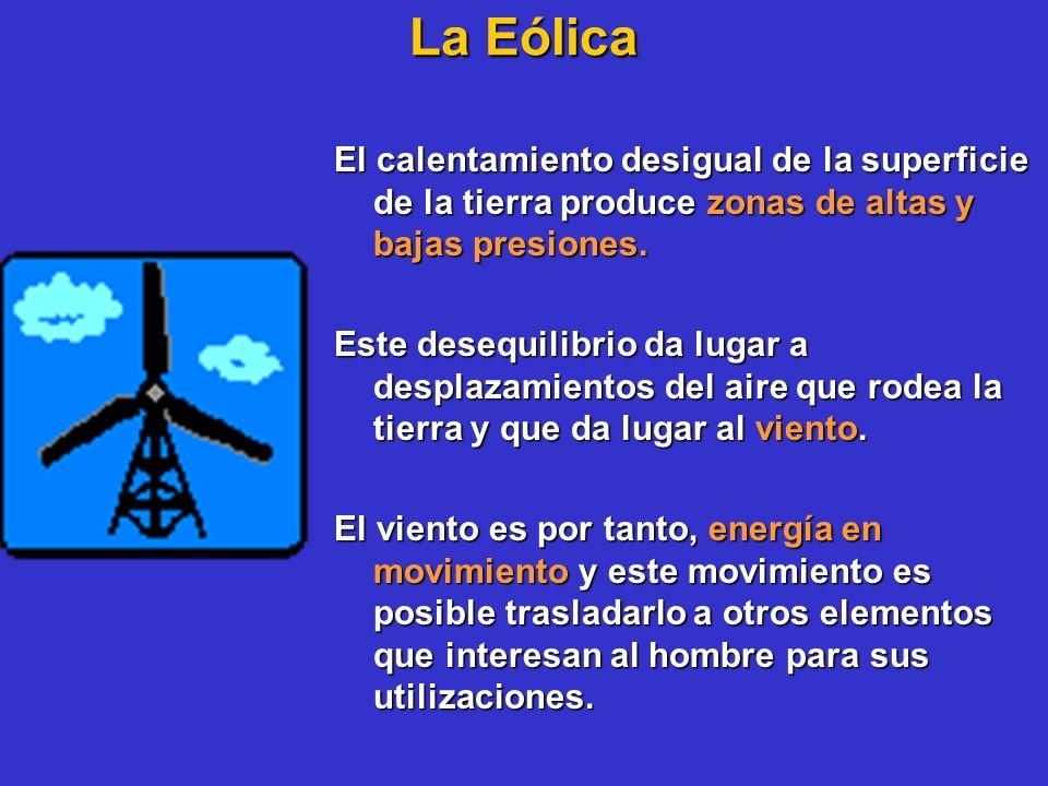 La Eólica El calentamiento desigual de la superficie de la tierra produce zonas de altas y bajas presiones. Este desequilibrio da lugar a desplazamien