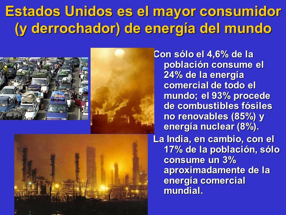 Estados Unidos es el mayor consumidor (y derrochador) de energía del mundo Con sólo el 4,6% de la población consume el 24% de la energía comercial de
