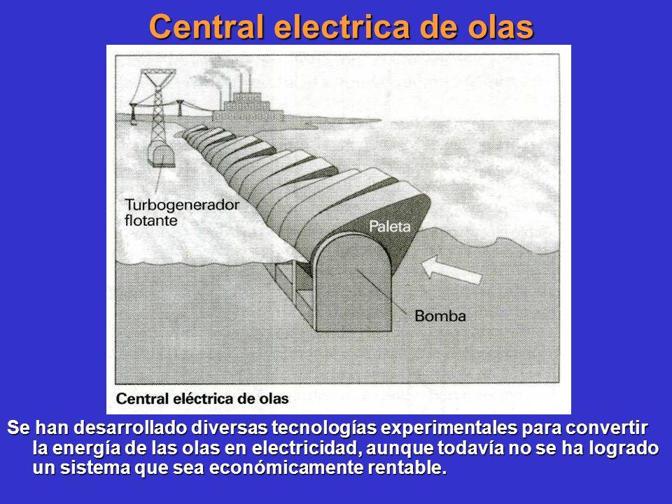 Central electrica de olas Se han desarrollado diversas tecnologías experimentales para convertir la energía de las olas en electricidad, aunque todaví