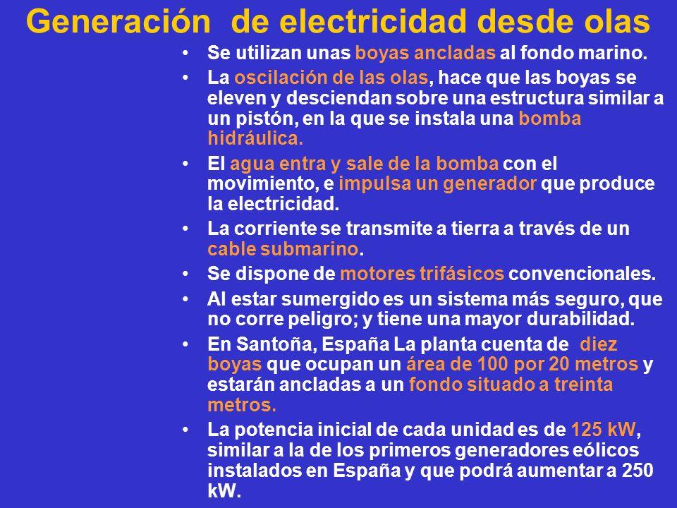 Generación de electricidad desde olas Se utilizan unas boyas ancladas al fondo marino. La oscilación de las olas, hace que las boyas se eleven y desci