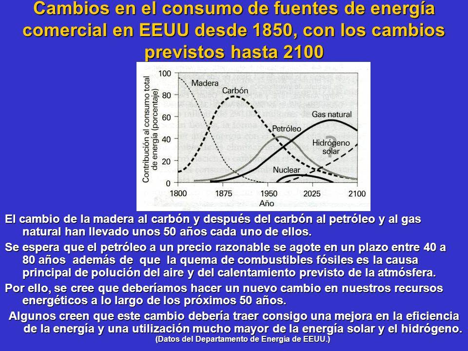 Energía geotérmica Es la energía interna y cinética asociada al vapor de agua que sale directamente a la superficie en zonas volcánicas y al aumento de temperatura que se produce conforme profundizamos en la superficie terrestre.