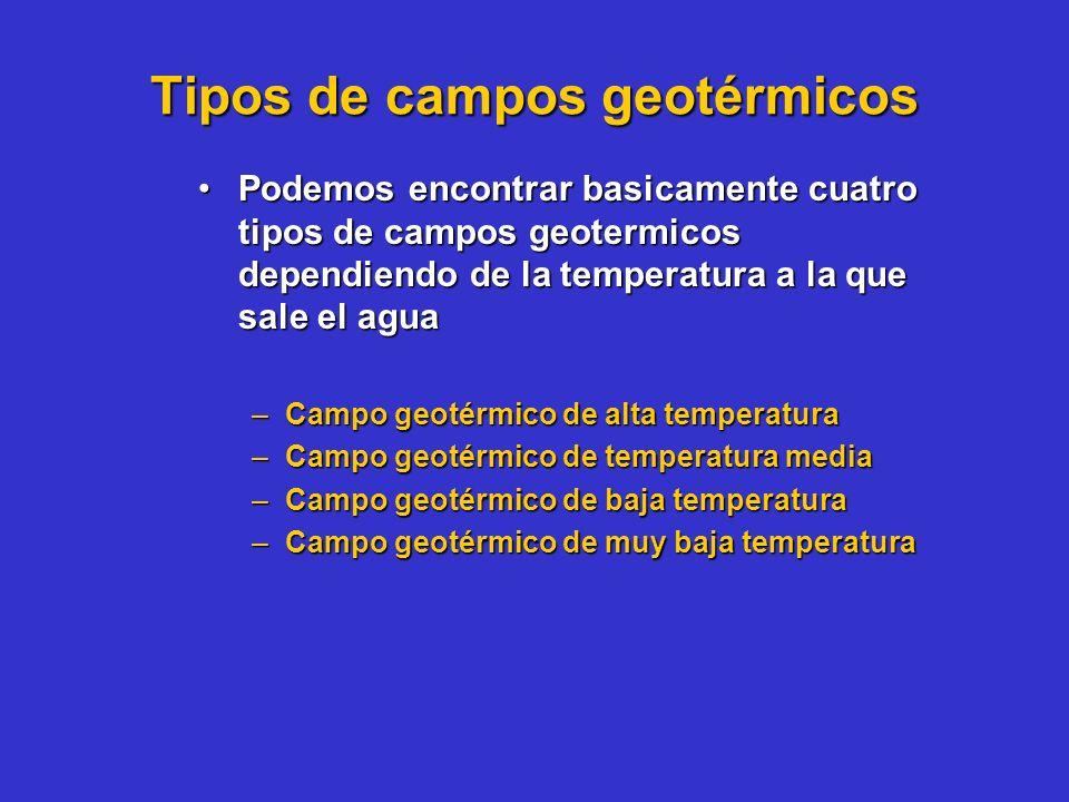 Tipos de campos geotérmicos Podemos encontrar basicamente cuatro tipos de campos geotermicos dependiendo de la temperatura a la que sale el aguaPodemo