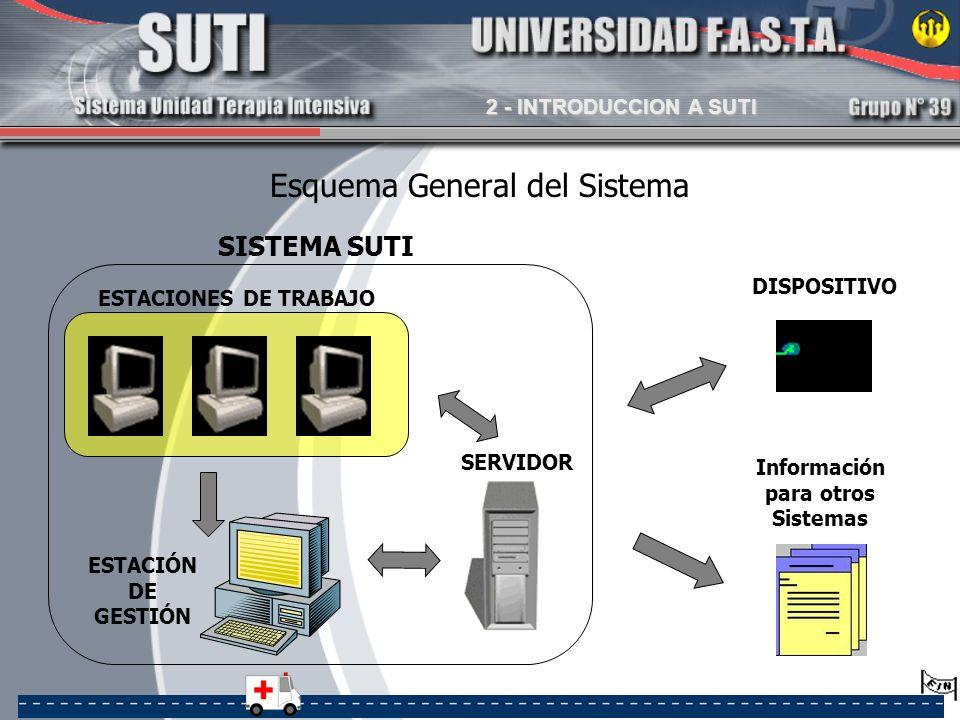 Esquema General del Sistema SISTEMA SUTI ESTACIÓN DE GESTIÓN Información para otros Sistemas DISPOSITIVO ESTACIONES DE TRABAJO SERVIDOR 2 - INTRODUCCI