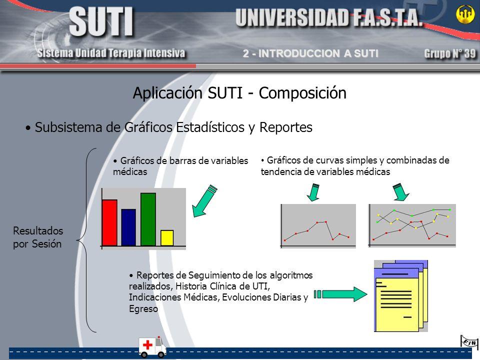 Aplicación SUTI - Composición Subsistema de Gráficos Estadísticos y Reportes Reportes de Seguimiento de los algoritmos realizados, Historia Clínica de