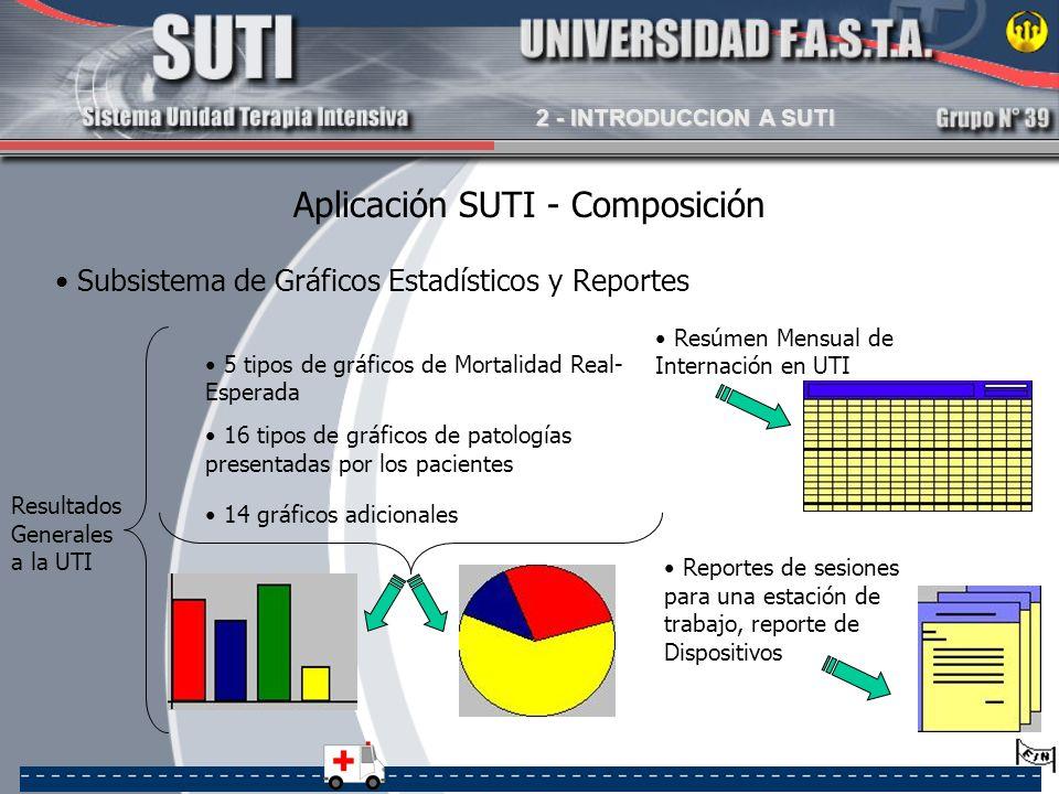 Aplicación SUTI - Composición Subsistema de Gráficos Estadísticos y Reportes Resultados Generales a la UTI Reportes de sesiones para una estación de t