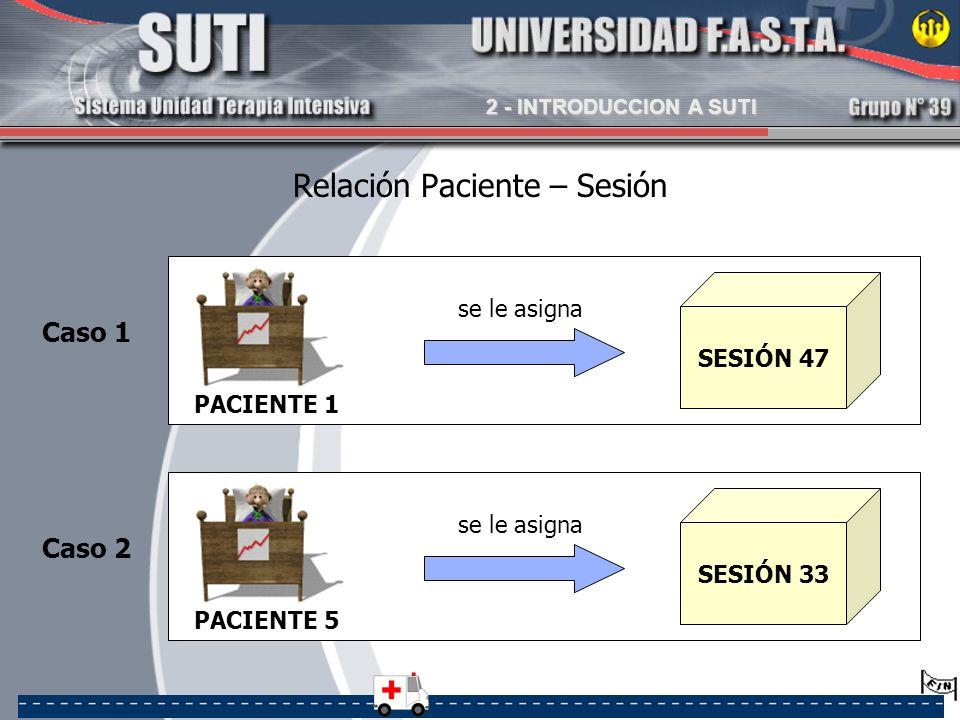 Relación Paciente – Sesión PACIENTE 1 SESIÓN 47 se le asigna Caso 1 PACIENTE 5 SESIÓN 33 se le asigna Caso 2 2 - INTRODUCCION A SUTI