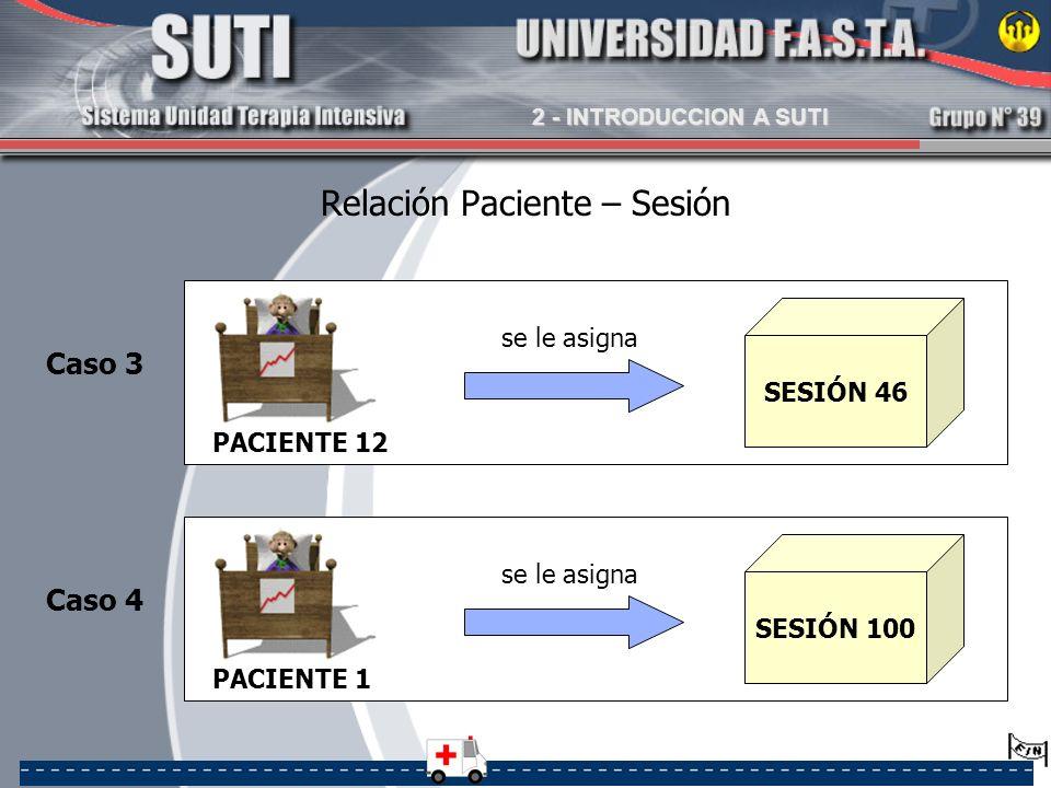 Relación Paciente – Sesión PACIENTE 12 SESIÓN 46 se le asigna Caso 3 PACIENTE 1 SESIÓN 100 se le asigna Caso 4 2 - INTRODUCCION A SUTI