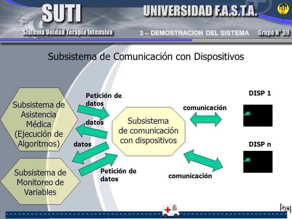 Subsistema de Comunicación con Dispositivos Subsistema de comunicación con dispositivos datos Petición de datos Subsistema de Monitoreo de Variables S