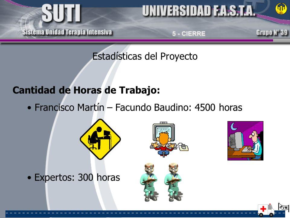 Estadísticas del Proyecto Cantidad de Horas de Trabajo: Francisco Martín – Facundo Baudino: 4500 horas Expertos: 300 horas 5 - CIERRE