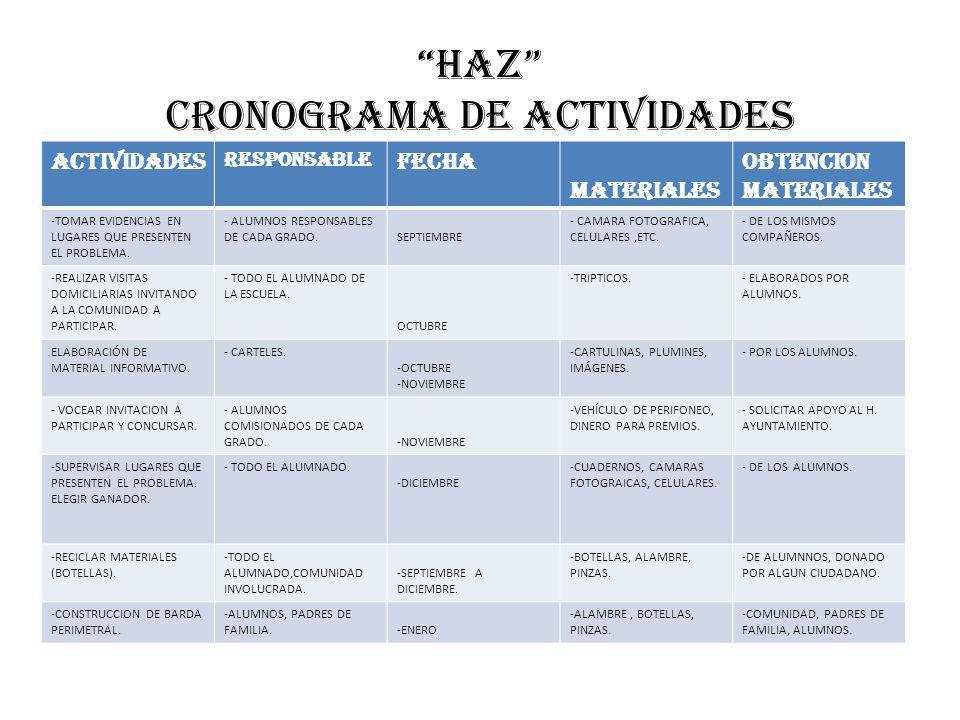 HAZ CRONOGRAMA DE ACTIVIDADES ACTIVIDADES RESPONSABLE FECHA MATERIALES OBTENCION MATERIALES -TOMAR EVIDENCIAS EN LUGARES QUE PRESENTEN EL PROBLEMA.