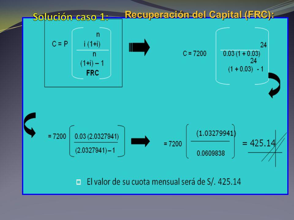 Recuperación del Capital (FRC):