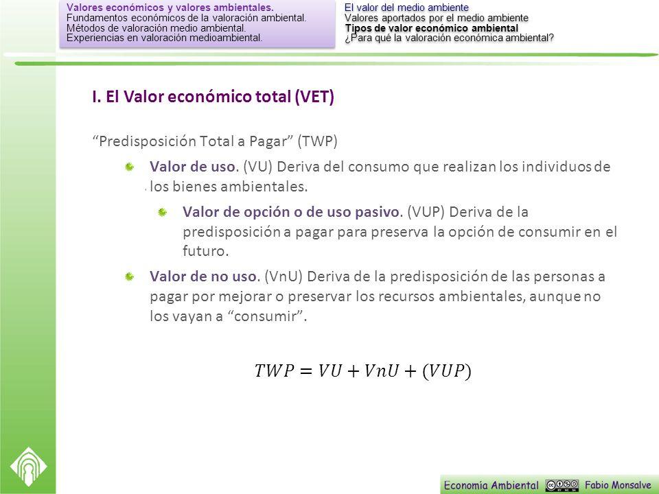 Predisposición Total a Pagar (TWP) Valor de uso. (VU) Deriva del consumo que realizan los individuos de los bienes ambientales. Valor de opción o de u