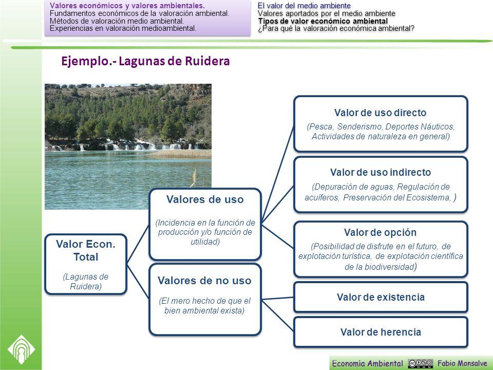 Valor Econ. Total (Lagunas de Ruidera) Valores de uso (Incidencia en la función de producción y/o función de utilidad) Valor de uso directo (Pesca, Se