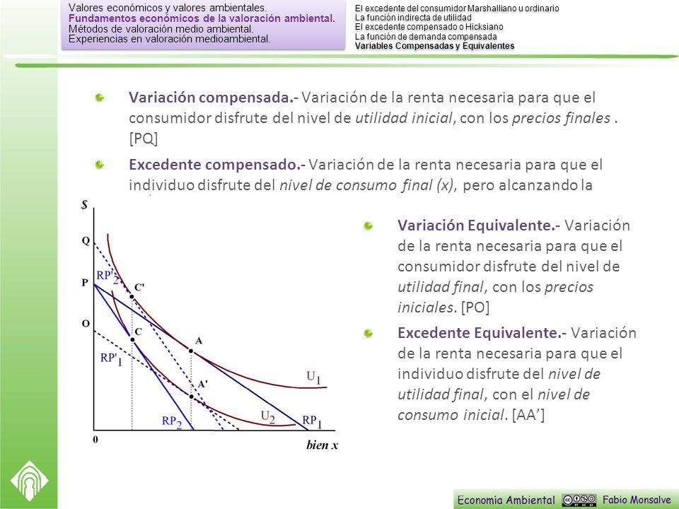 Variación compensada.- Variación de la renta necesaria para que el consumidor disfrute del nivel de utilidad inicial, con los precios finales. [PQ] Ex