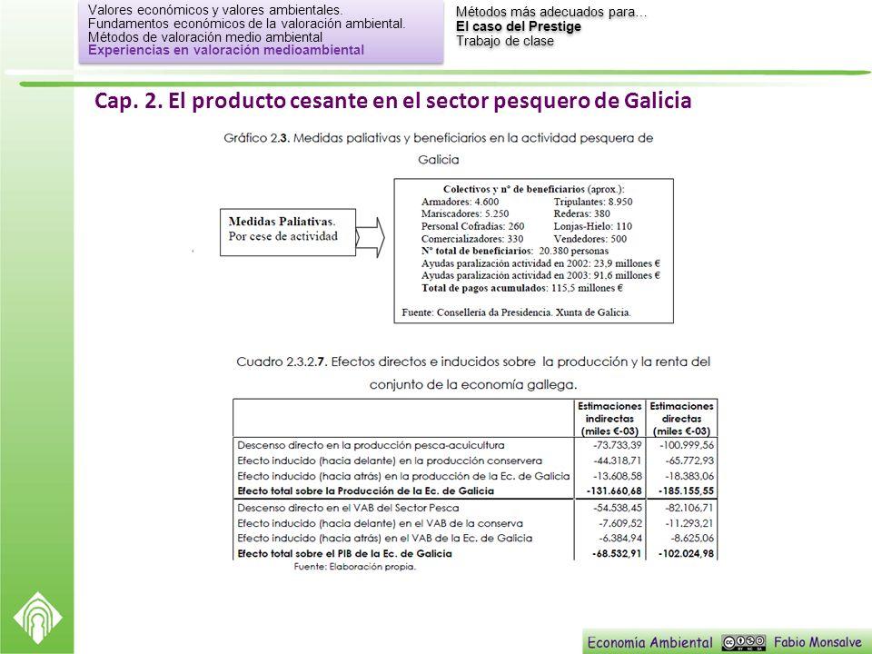 Cap. 2. El producto cesante en el sector pesquero de Galicia Valores económicos y valores ambientales. Fundamentos económicos de la valoración ambient