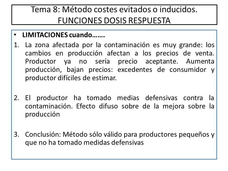 Tema 8: Método costes evitados o inducidos. FUNCIONES DOSIS RESPUESTA LIMITACIONES cuando…….