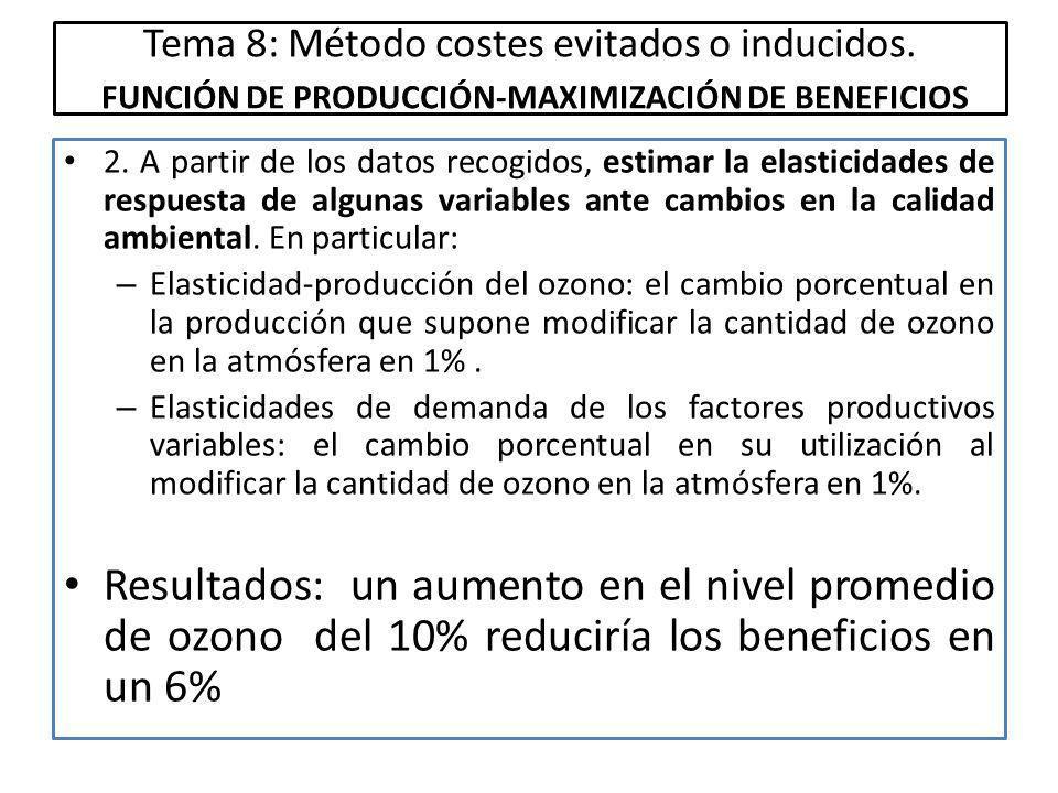 Tema 8: Método costes evitados o inducidos. FUNCIÓN DE PRODUCCIÓN-MAXIMIZACIÓN DE BENEFICIOS 2.