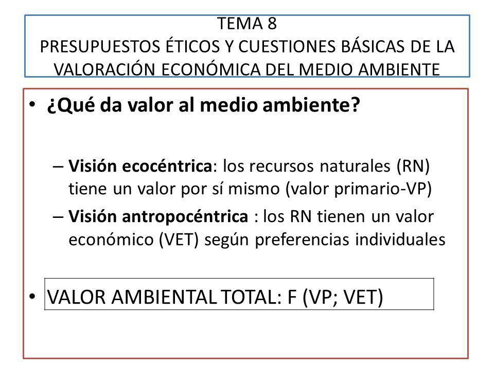 TEMA 8 PRESUPUESTOS ÉTICOS Y CUESTIONES BÁSICAS DE LA VALORACIÓN ECONÓMICA DEL MEDIO AMBIENTE ¿Qué da valor al medio ambiente.