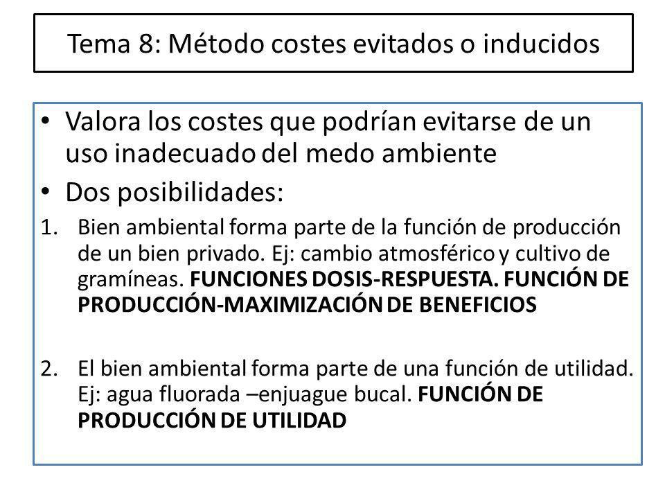 Tema 8: Método costes evitados o inducidos Valora los costes que podrían evitarse de un uso inadecuado del medo ambiente Dos posibilidades: 1.Bien ambiental forma parte de la función de producción de un bien privado.
